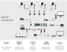 Foscam Security Camera Package 8CH NVR + 4 Cameras 1080P FN7118E