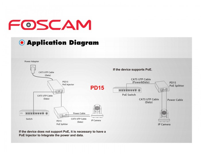 foscam wiring diagram wiring diagram show foscam wiring diagram wiring diagram foscam wiring diagram